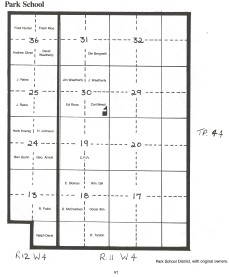 Park School History