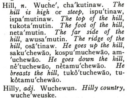 Cree Dictionary 3 - Hill